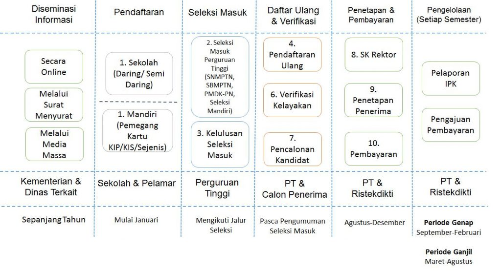 alurbidikmisi1